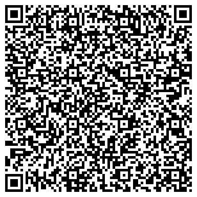 QR-код с контактной информацией организации «Ресторанные Решения», Частное предприятие