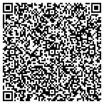 QR-код с контактной информацией организации ПрофИнст Групп, ООО