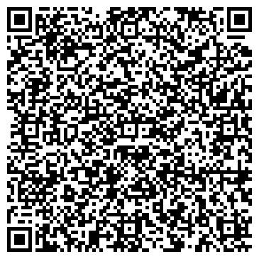QR-код с контактной информацией организации Технорешениесервис, ЧП