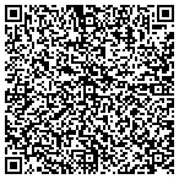 QR-код с контактной информацией организации Svitab abrasive producs