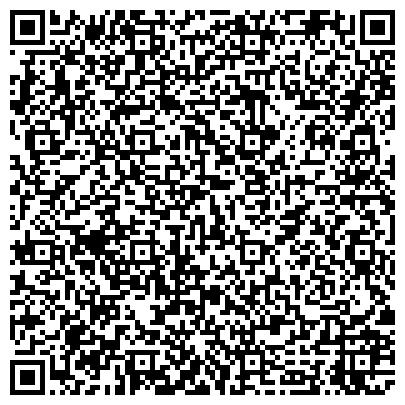 QR-код с контактной информацией организации Субъект предпринимательской деятельности Shoptools - продажа бензо и электро инструмента