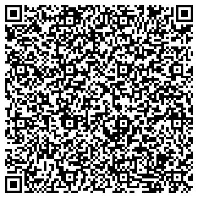 QR-код с контактной информацией организации Научно-производственный институт «модернизации и развития»