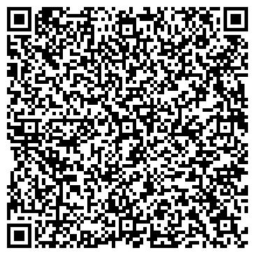 QR-код с контактной информацией организации АгроГорноПром, ООО