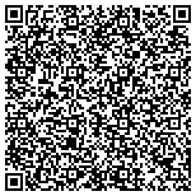 QR-код с контактной информацией организации ЗАЩИТА КОРПОРАЦИЯ, ЗАО