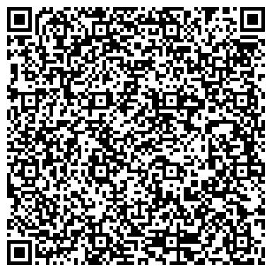 QR-код с контактной информацией организации Сетак Ю.И., ЧП (Ленточные пилы)