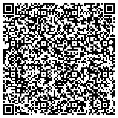 QR-код с контактной информацией организации Бендса Украина, СПД