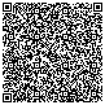 QR-код с контактной информацией организации Львовстройматериалы торгово-производственная компаия, ЧП