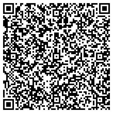 QR-код с контактной информацией организации Гранат групп,ООО