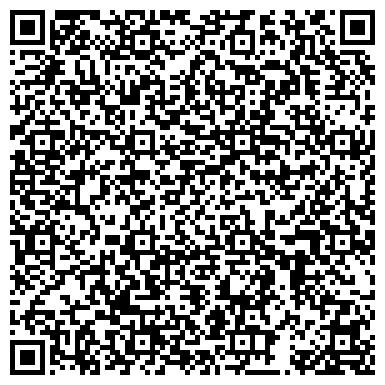"""QR-код с контактной информацией организации интернет-магазин """"Матрешка"""""""