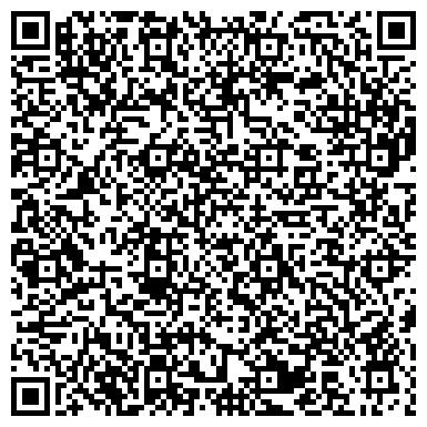 QR-код с контактной информацией организации Санкйо - Украина (Sankyo - Украина), ЧП
