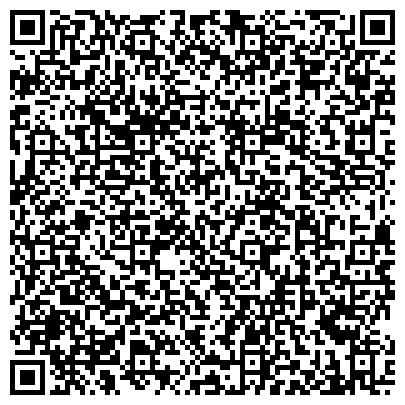 QR-код с контактной информацией организации Повермастер Украина, ООО (Powermaster)