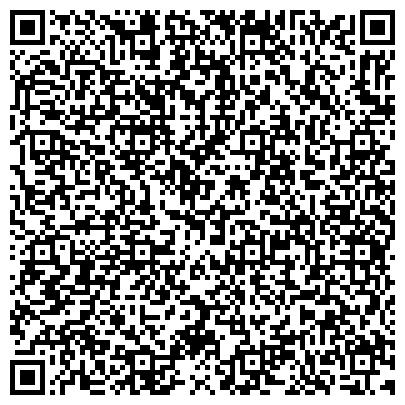QR-код с контактной информацией организации Електросвіт (Электромир), Интернет-магазин