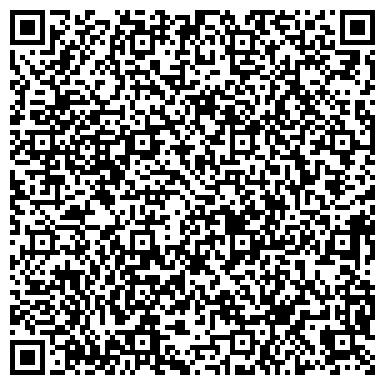 QR-код с контактной информацией организации Щетки побелочные ЛЮКС, ЧП