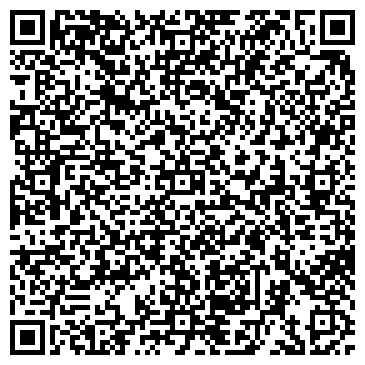 QR-код с контактной информацией организации Кириленко,ЧП (sturm)