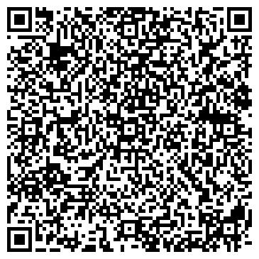 QR-код с контактной информацией организации Евромаркет, ООО (euromarket)