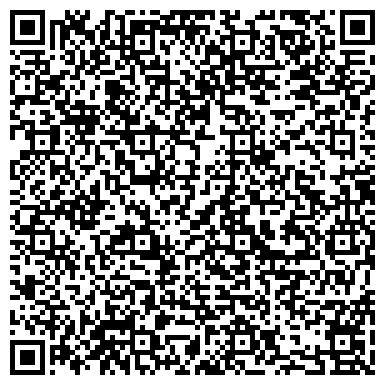 QR-код с контактной информацией организации Молоточек интернет-магазин, Компания
