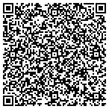 QR-код с контактной информацией организации Планета инструмент, СПД