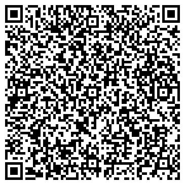 QR-код с контактной информацией организации СПЕКТР СИСТЕМ БЕЗОПАСНОСТИ