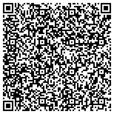QR-код с контактной информацией организации НеоГартен,ЧП