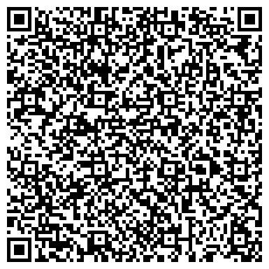 QR-код с контактной информацией организации Энергомир НПП, ООО