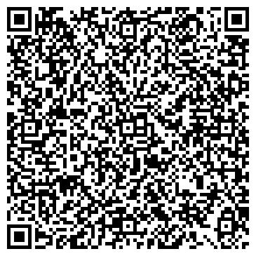 QR-код с контактной информацией организации Фирма Евроформат, ЧП