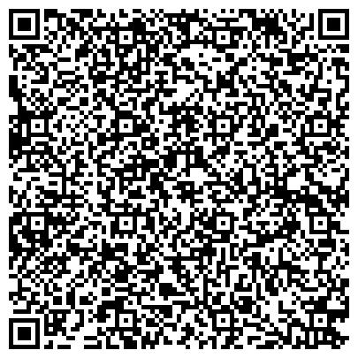 QR-код с контактной информацией организации Прамет Тулс, ООО (Pramet Tools)
