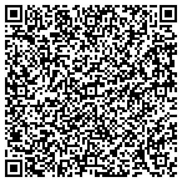 QR-код с контактной информацией организации ЛуганскАбразив, ЧП