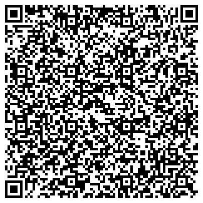QR-код с контактной информацией организации ЭлектроинструментСервис, ЧП