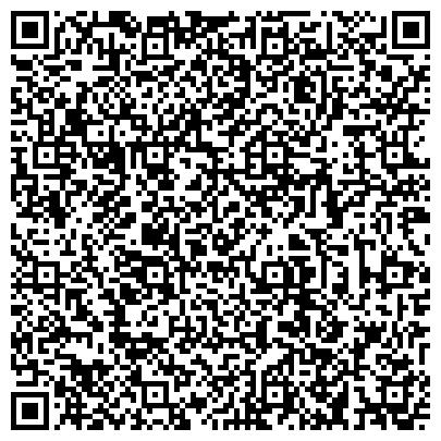 QR-код с контактной информацией организации Днепрнефтехимоборудование(ДНХО), ООО