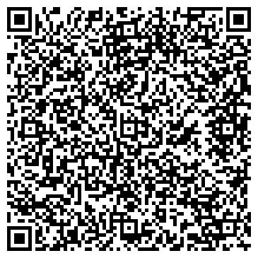 QR-код с контактной информацией организации КООРДИНАЦИОННЫЙ СОВЕТ ПО ЛОГИСТИКЕ