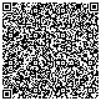 """QR-код с контактной информацией организации ООО """"Центр Промышленных Средств Индивидуальной Защиты"""""""