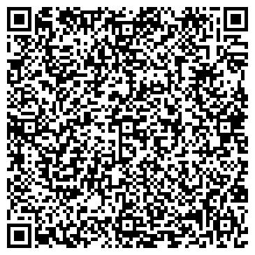 QR-код с контактной информацией организации Меткомсплав, ЧП