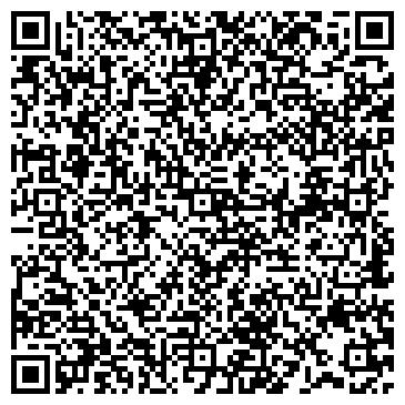 QR-код с контактной информацией организации ГАЗПРОМЕНЕРГО ТД, ЧП