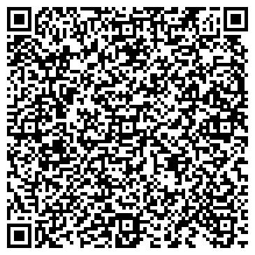 QR-код с контактной информацией организации Станкоинструментимпорт, ООО