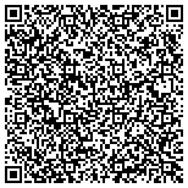 QR-код с контактной информацией организации Иваницкий, Е.Г, ИП