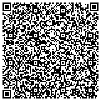 QR-код с контактной информацией организации Субъект предпринимательской деятельности Plansheta-интернет магазин электроники