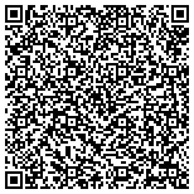 QR-код с контактной информацией организации Интернет магазин игрушек «magulibka.com.ua»