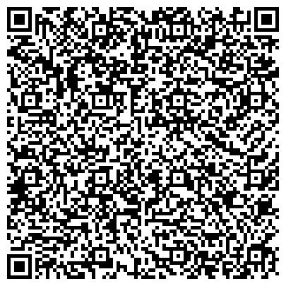 QR-код с контактной информацией организации Интернет - Магазин Victorinox. 100% Швейцарское качество!