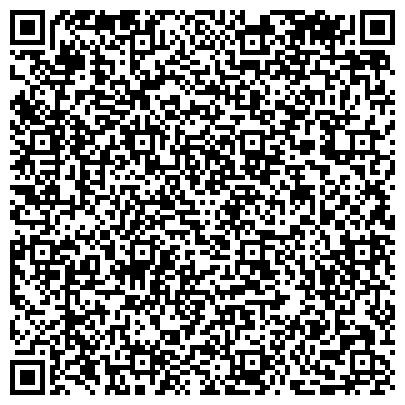 QR-код с контактной информацией организации Компания «СМС Екатеринбург»