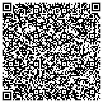 QR-код с контактной информацией организации Субъект предпринимательской деятельности www.neposedy.by — Игрушки оптом и в розницу.