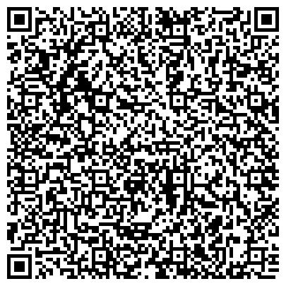 """QR-код с контактной информацией организации Частное предприятие Частное торговое унитарное предприятие """"Энергокабельтехнолоджи"""""""