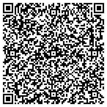 QR-код с контактной информацией организации ИнвентарьТрейд, ЧП