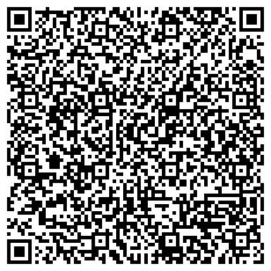 QR-код с контактной информацией организации Компания «Днепрнефтехимоборудование» — ООО, Общество с ограниченной ответственностью
