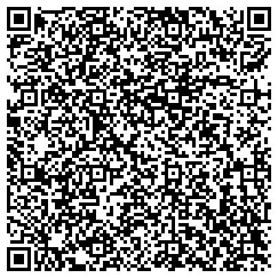 QR-код с контактной информацией организации Субъект предпринимательской деятельности Интернет магазин: Электроинструмента и Сварочного оборудования.