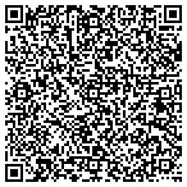 """QR-код с контактной информацией организации Общество с ограниченной ответственностью НПП """"Электродинамика"""" ООО"""