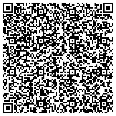 QR-код с контактной информацией организации Частное предприятие Экспресмаркетинг - оборудование для переработки металлолома