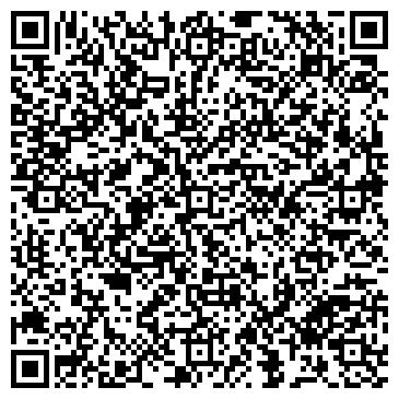 QR-код с контактной информацией организации Метизкомплект, ООО