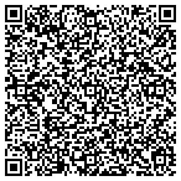 QR-код с контактной информацией организации Субъект предпринимательской деятельности Дзержинск Строй Сервис