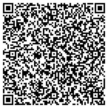 QR-код с контактной информацией организации Планета Оборудования, ООО