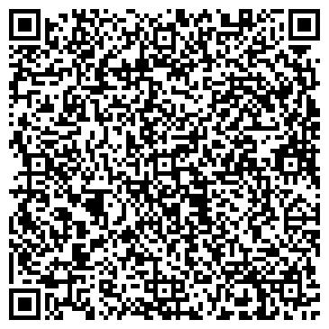 QR-код с контактной информацией организации ДКТ Групп, ООО